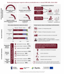 Ewaluacja wpsparcia dla MŚP z RPO WSL2014-2020 str. 2