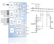 Nowoczesny kontroler magistrali szeregowej nowej generacji - I3C