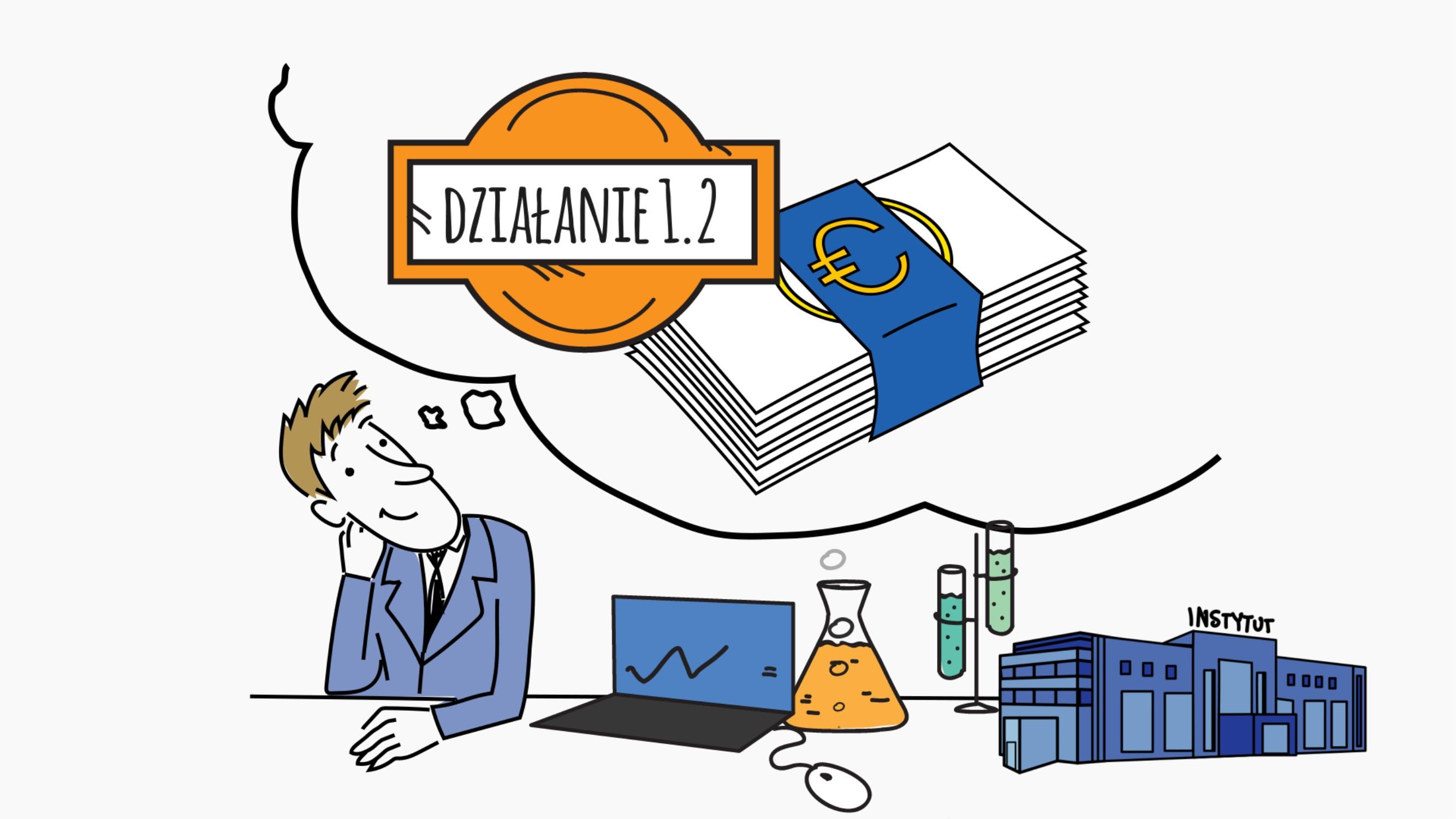 60 milionów złotych na badania i rozwój w przedsiębiorstwach