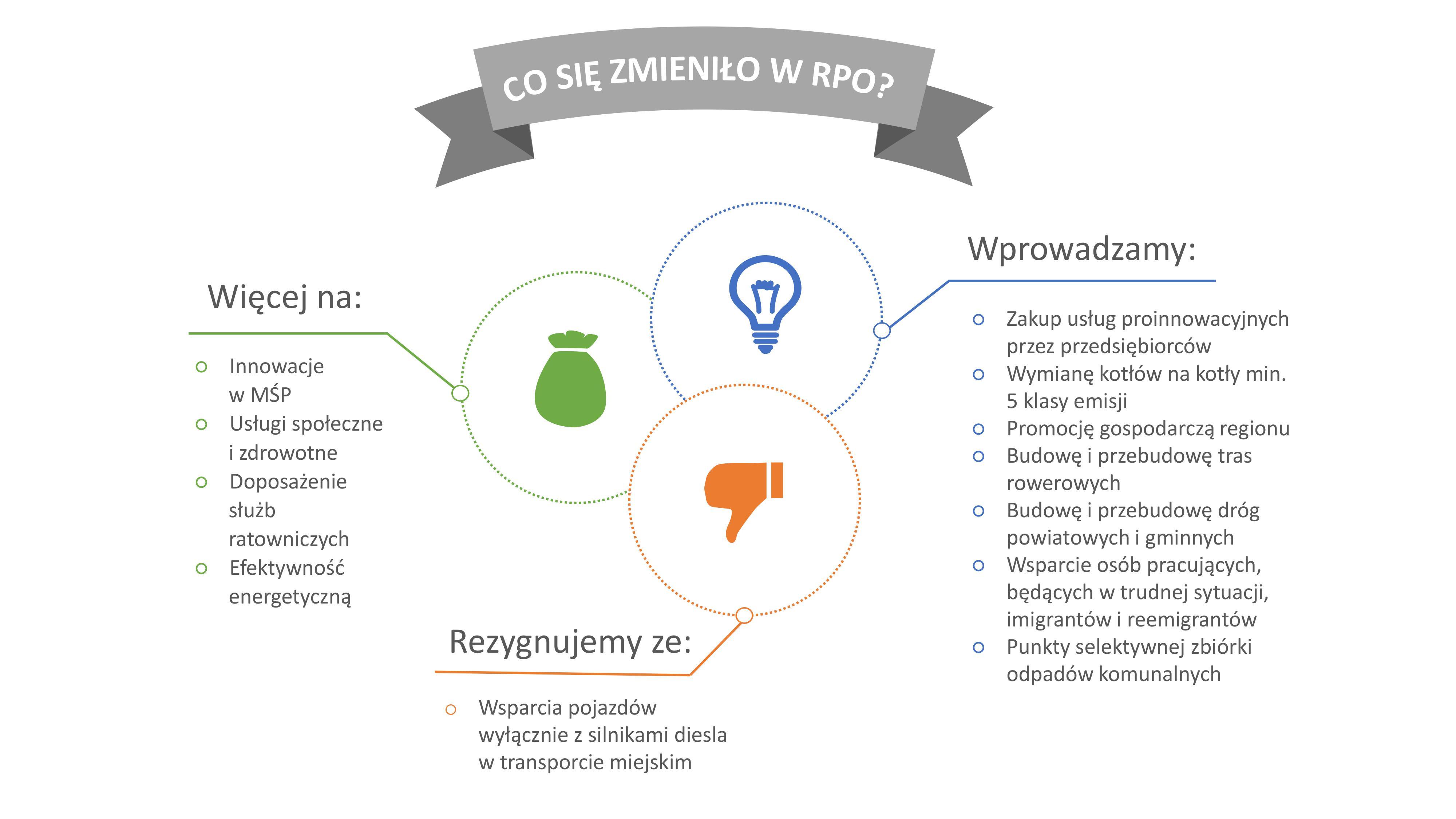 Plakaty Ulotki Foldery Rpo Wsl 2014 2020